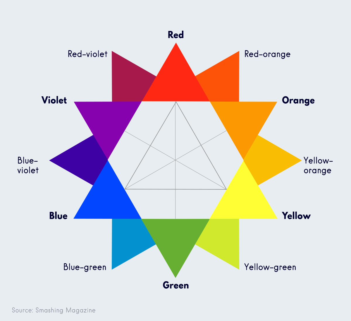 branding infographic color scheme 7 tips to keep your infographics on brand
