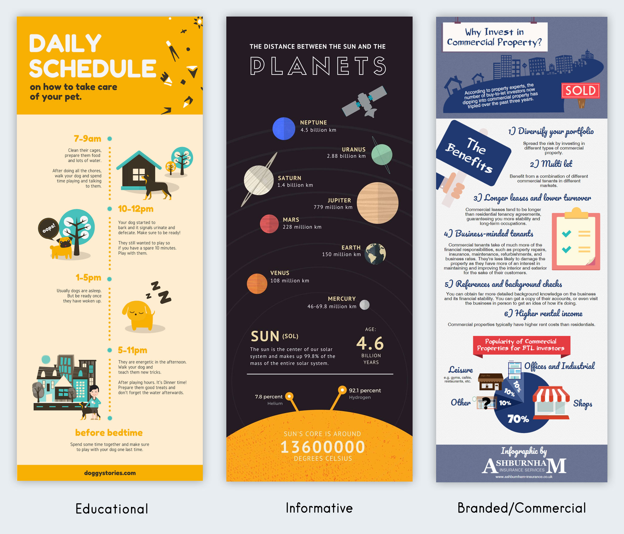 branding infographics: 7 elements to keep your infographics on brand