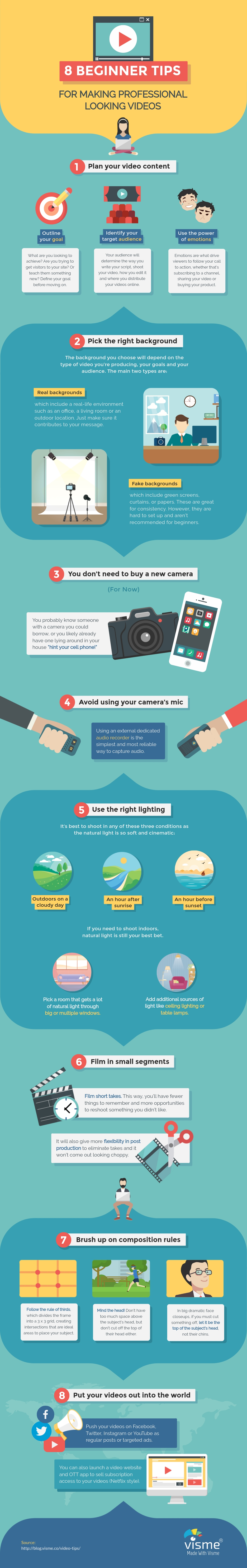 beginner video tips for making professional-looking videos infographic