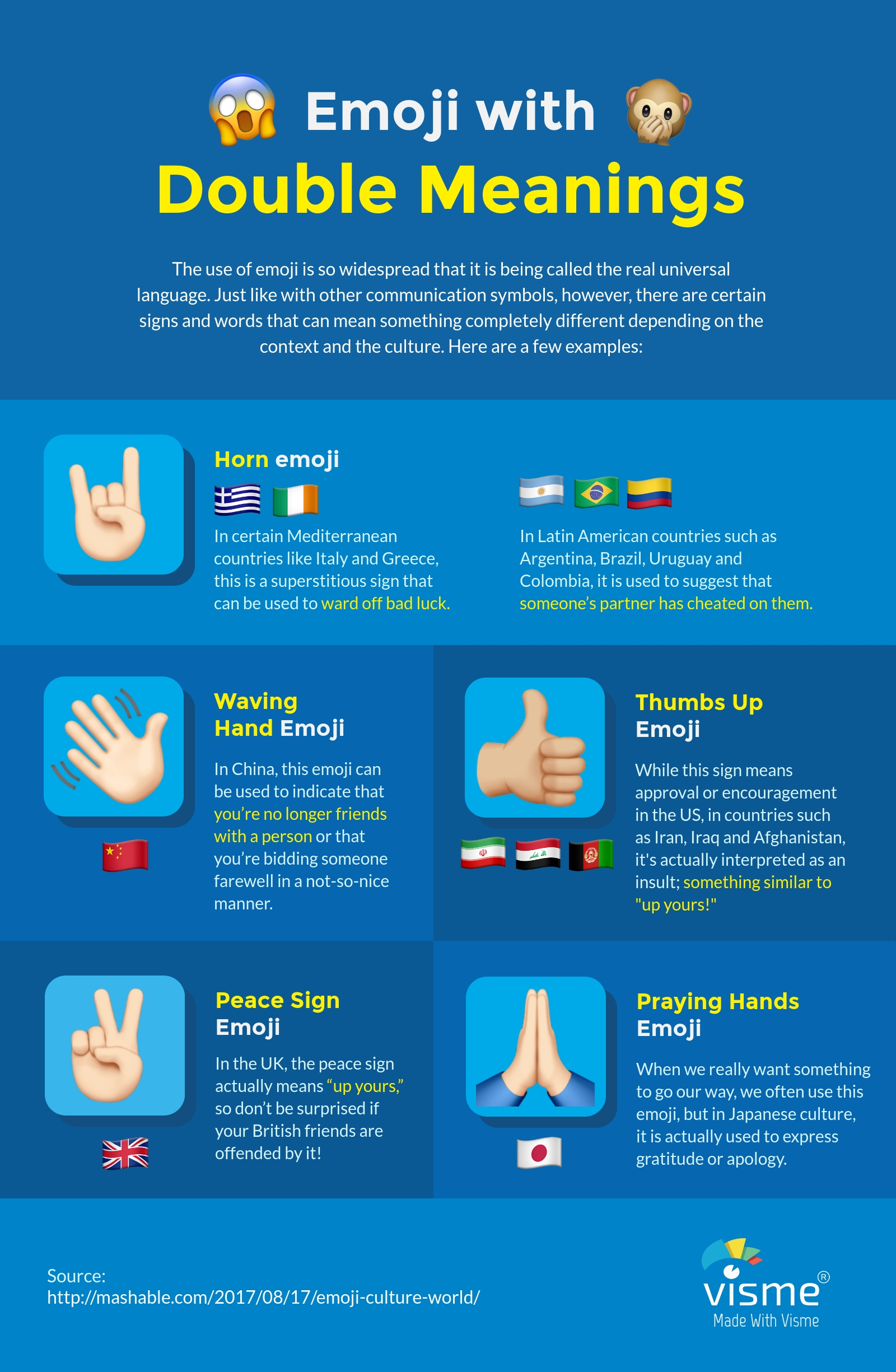 The Ultimate Visual Guide to Emoji Marketing [Infographic] | Visual