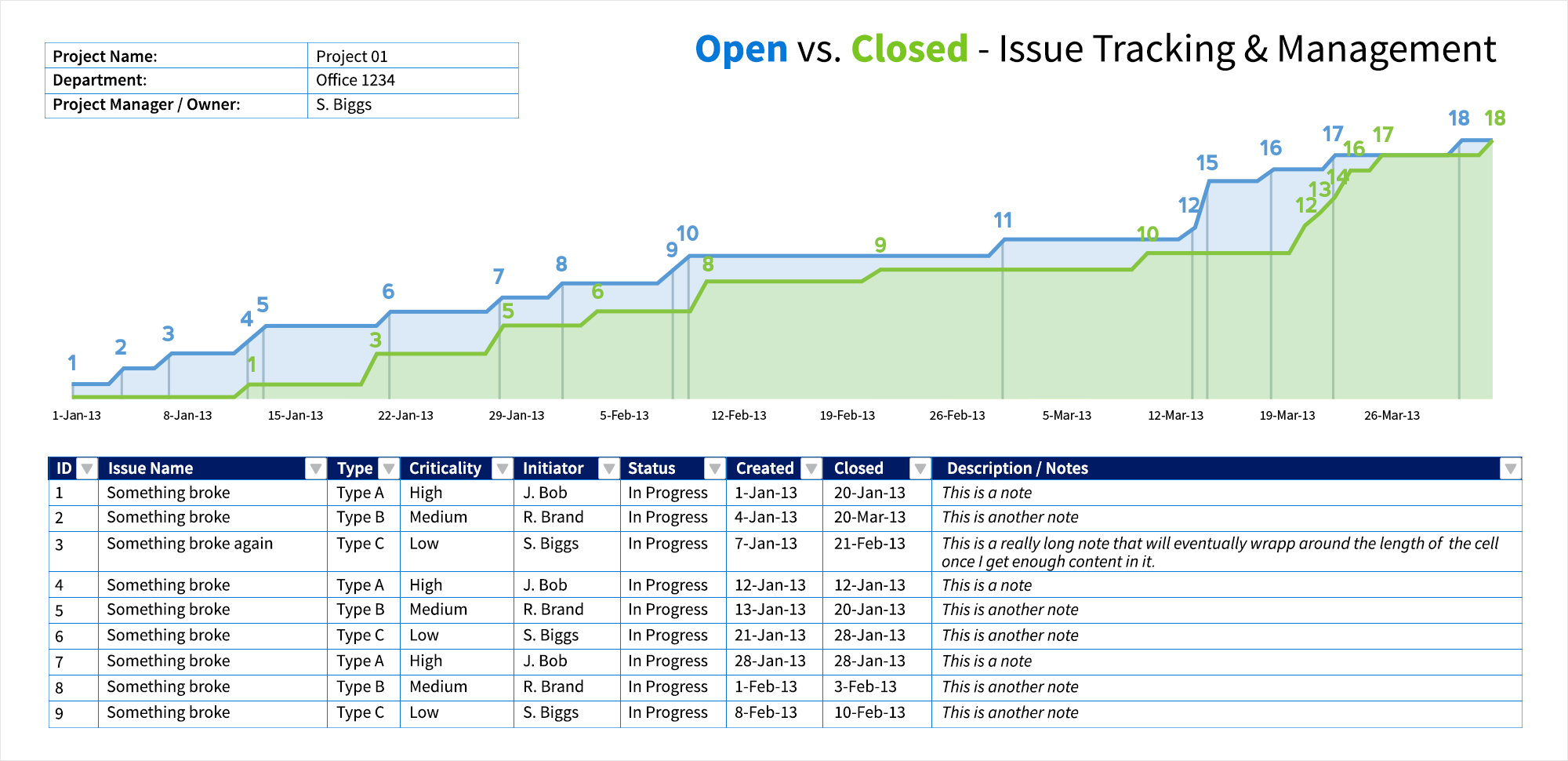 business intelligence visualization tech team reports