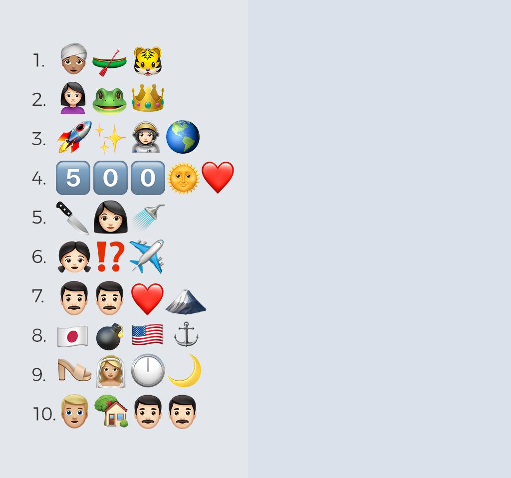 emoji movie titles quiz