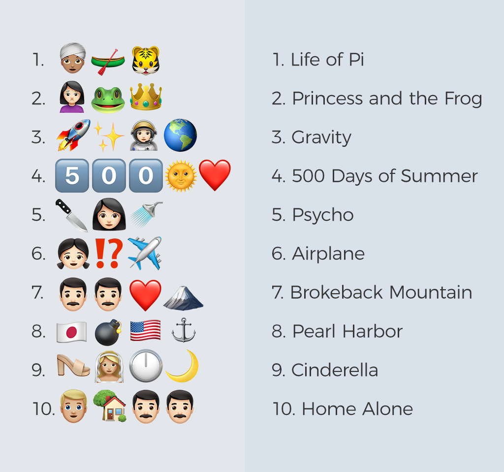 emoji movie titles quiz