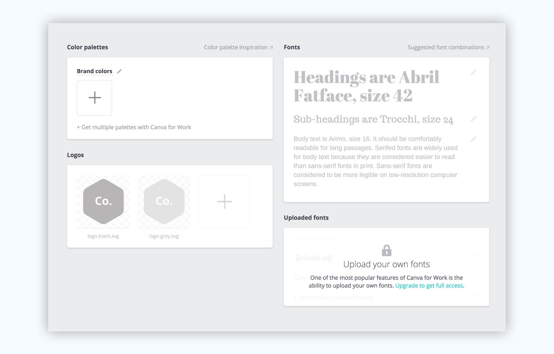 canva presentation software presentation tool brand kit