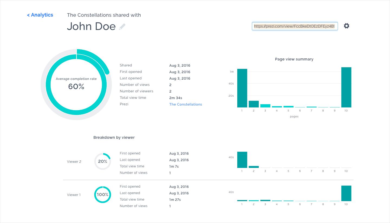 prezi next presentation software presentation tool analytics
