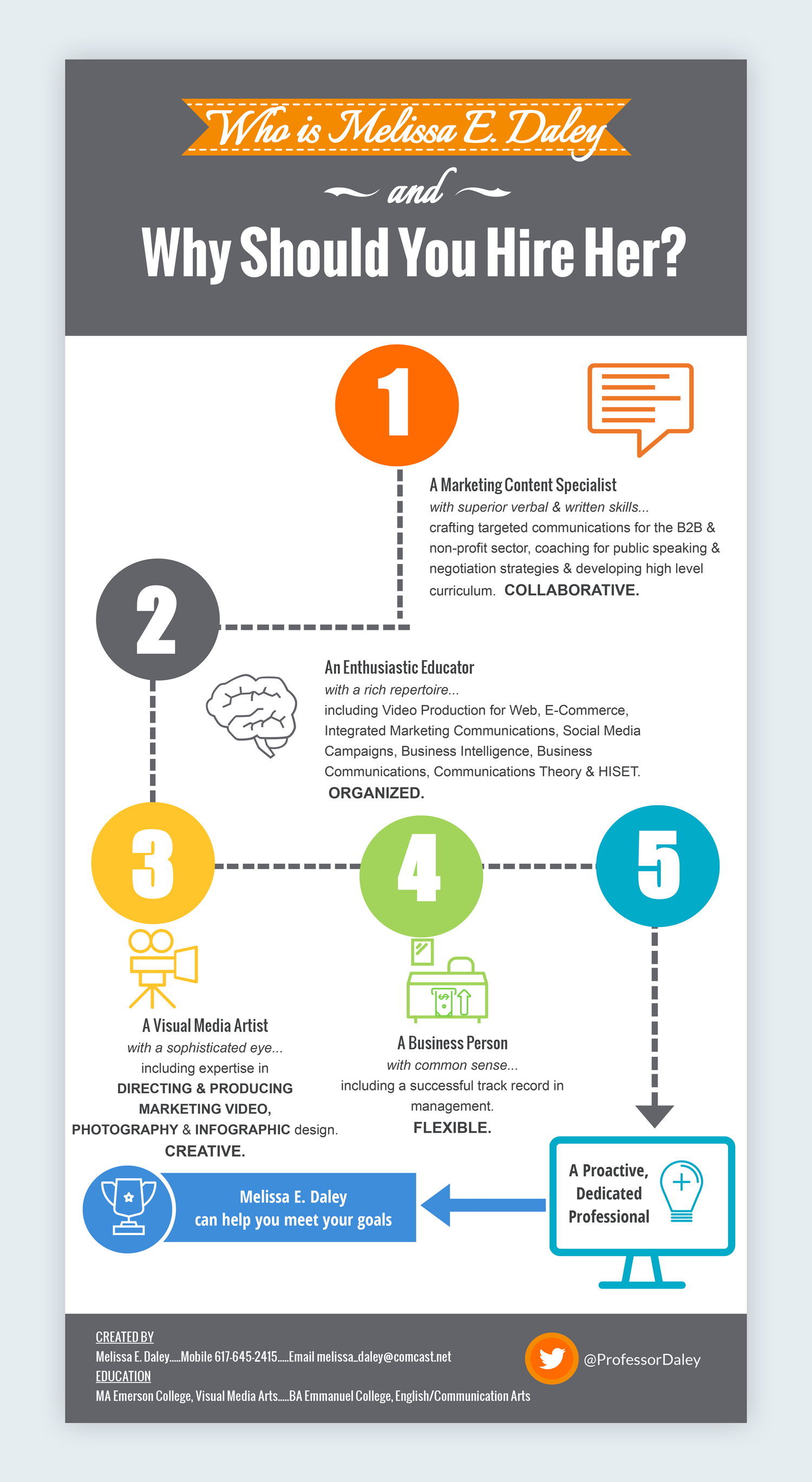 melissa daley visual cover letter