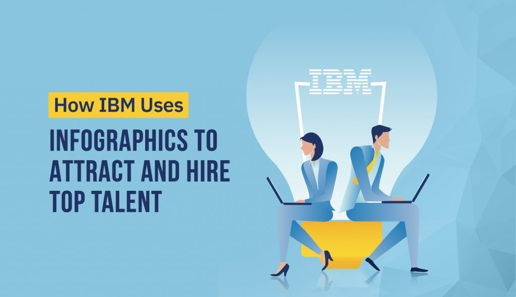ibm case study recruiting strategies infographics