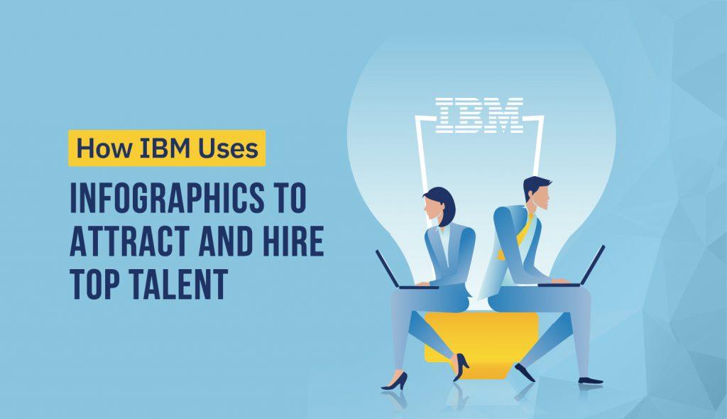 ibm case study recruiting strategies infographics