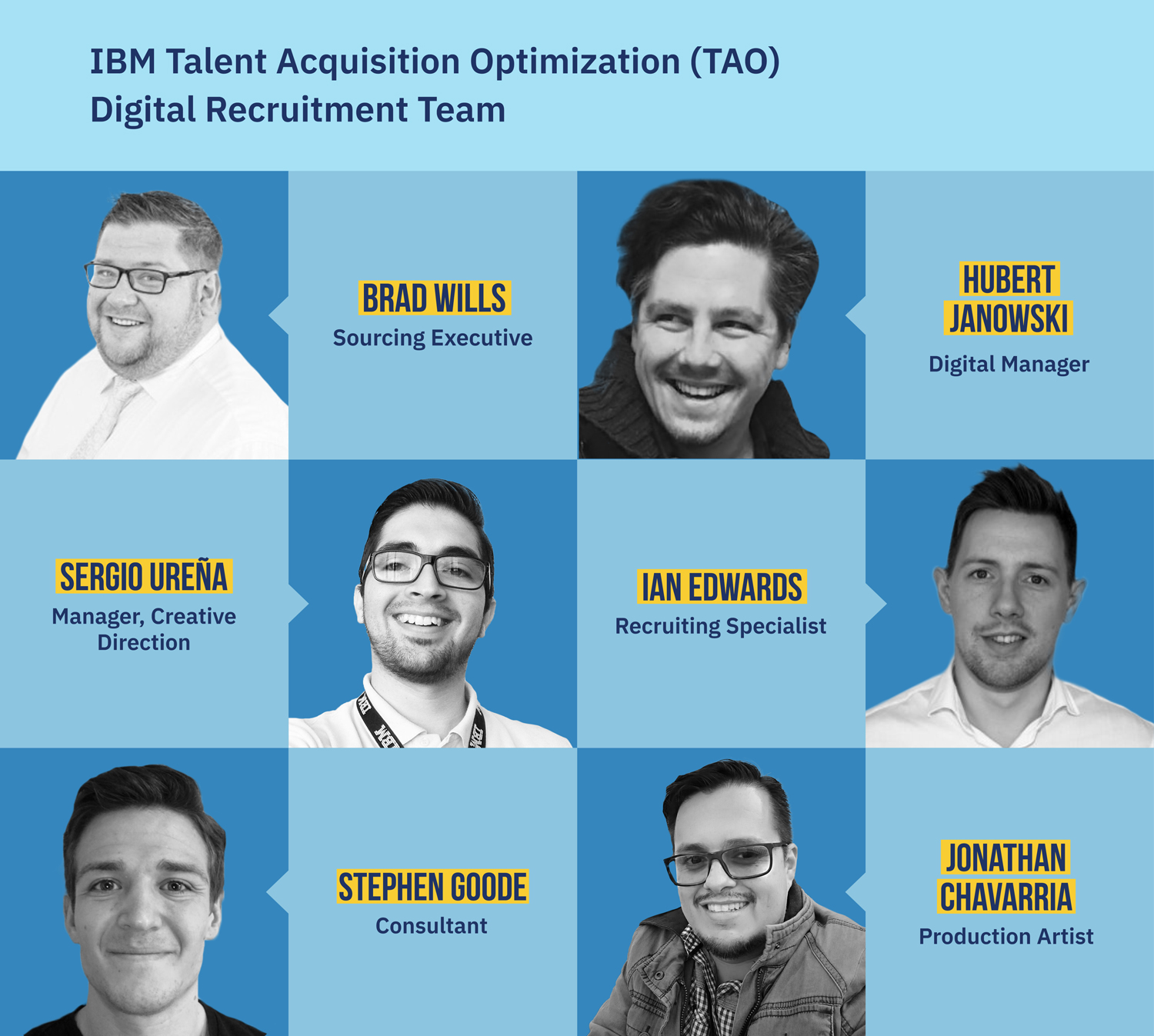 ibm talent acquisition optimization digital recruitment team recruiting strategies