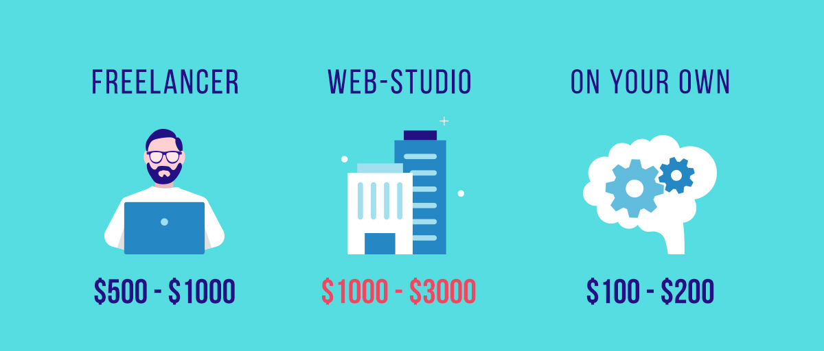 how to design a website wordpress tutorial