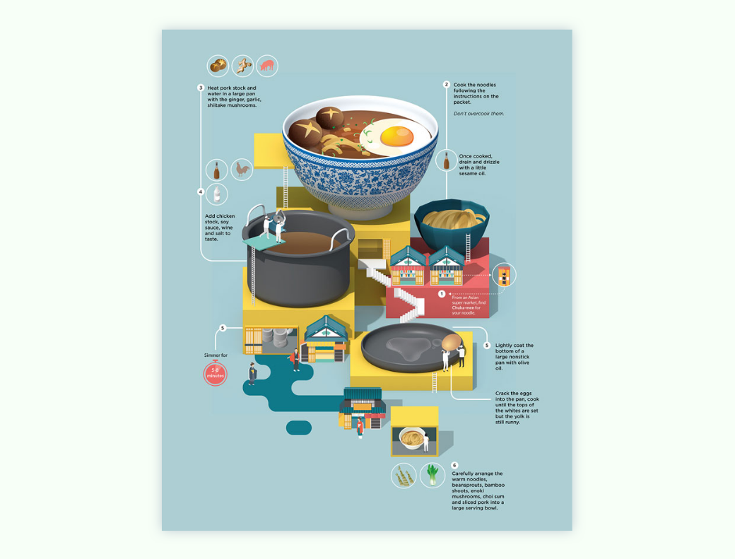 3d illustrations isometric infographics Cool Infographics How to Make Yours Stand Out in the Age of Infographic Fatigue