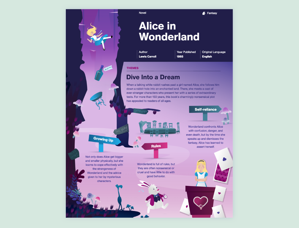 characters Cool Infographics How to Make Yours Stand Out in the Age of Infographic Fatigue
