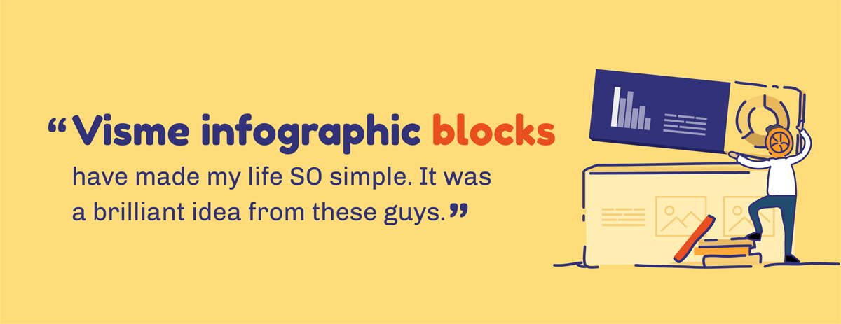 visme infographic blocks DIY graphic design tool hubstaff Madhav Bhandari