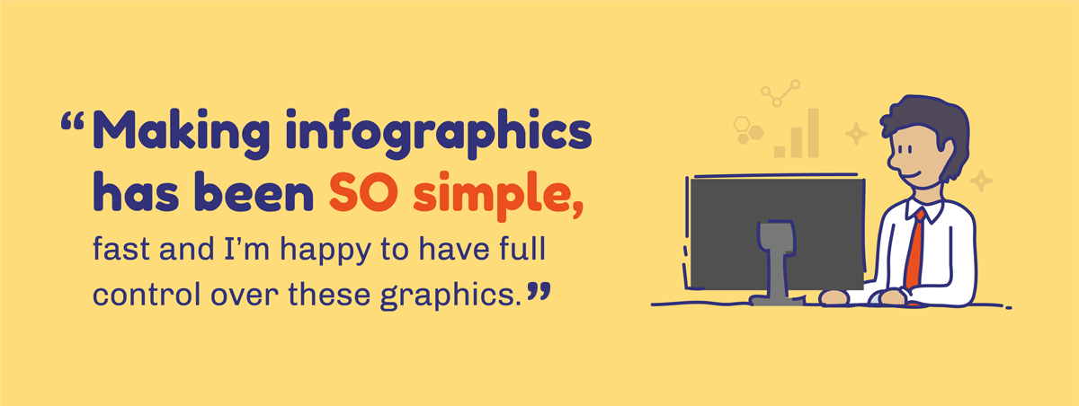 visme infographics content blocks DIY graphic design tool hubstaff Madhav Bhandari
