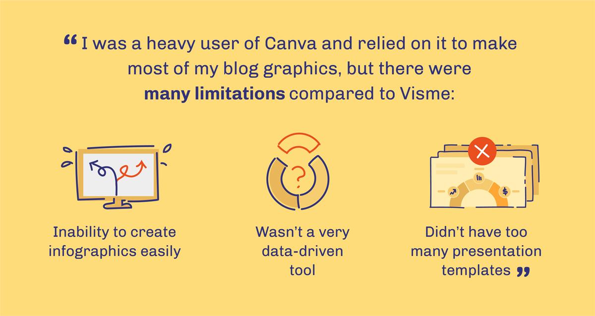 visme vs canva DIY graphic design tool hubstaff Madhav Bhandari