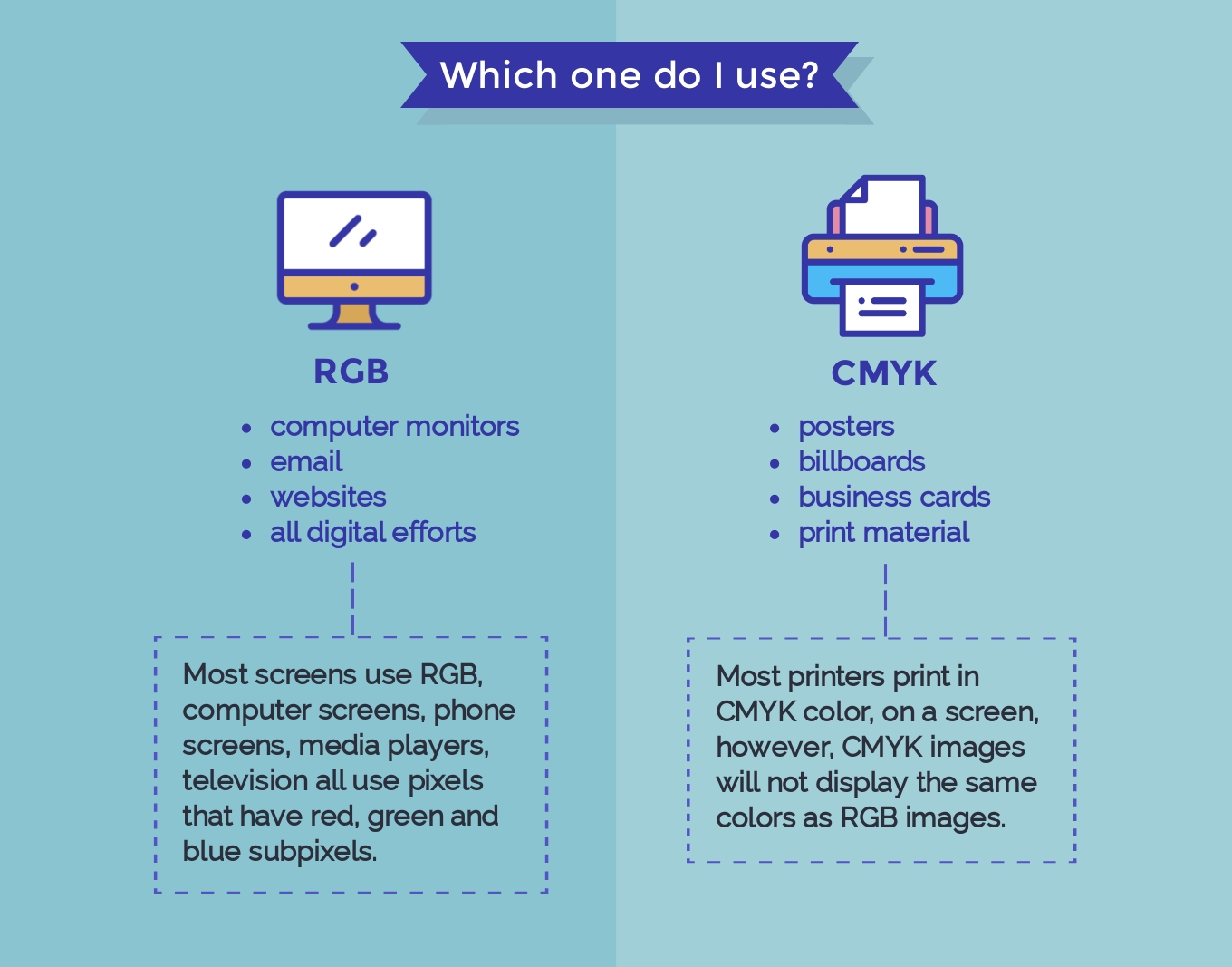 cmyk vs rgb which one do i use