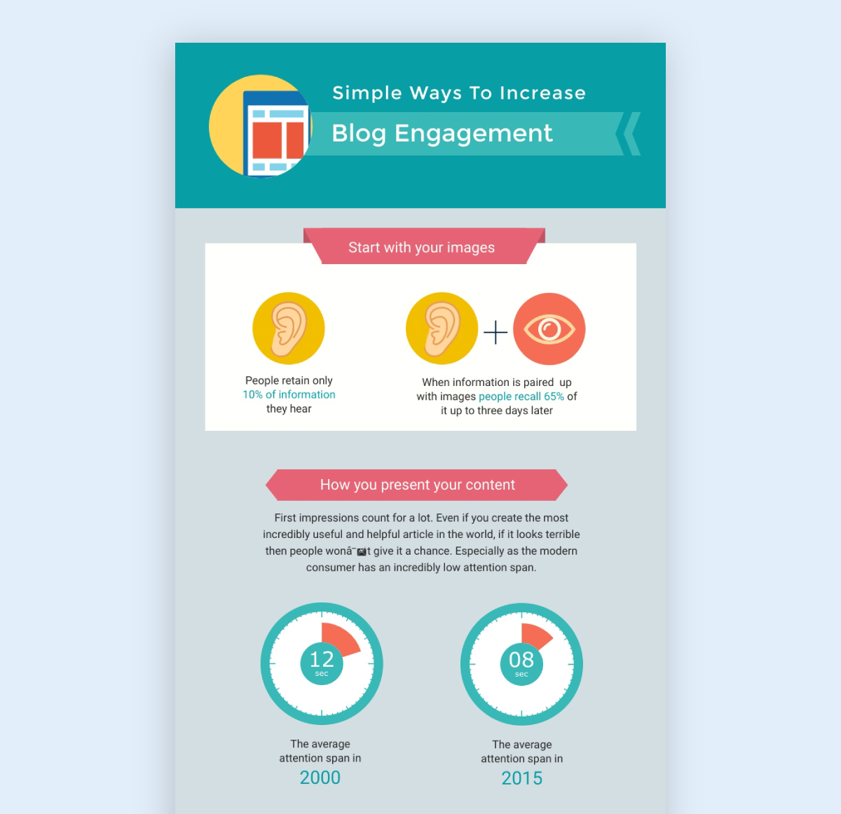 Infographic template about how to increase blog engagement.