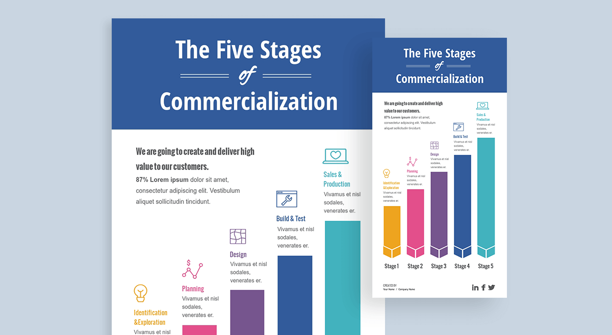 Infographic template about the five stages of commercialization.