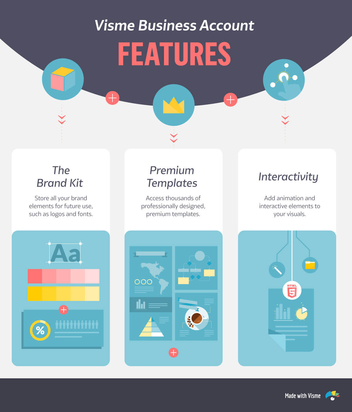 how to make an infographic - visme business account features