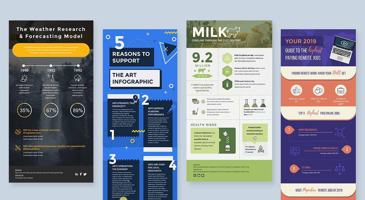 A collage of four infographic templates available in Visme.