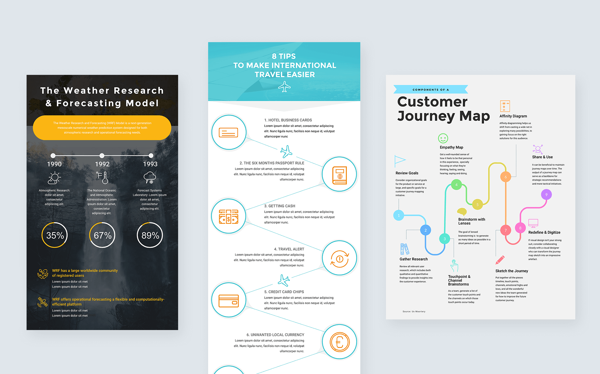 infographic design tip -visme templates flow