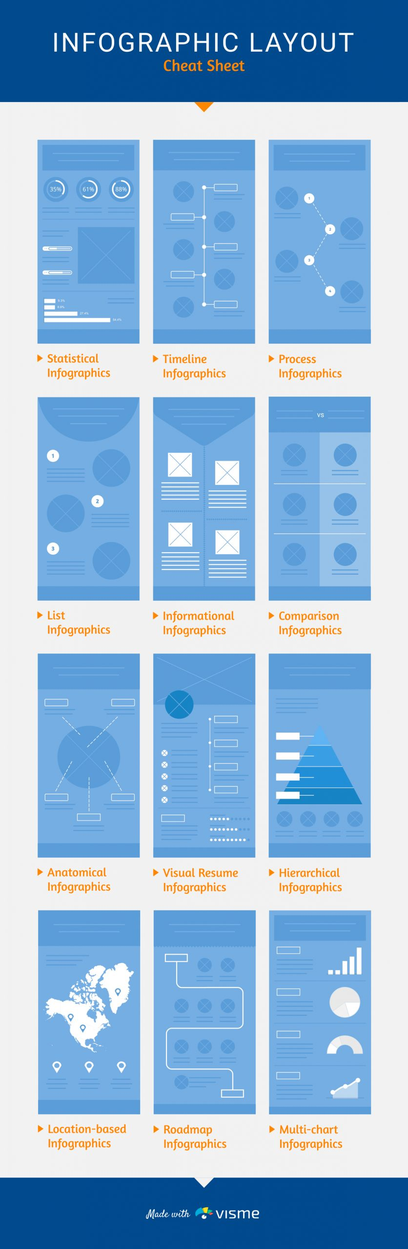 An infographic sharing popular infographic layouts to choose from.