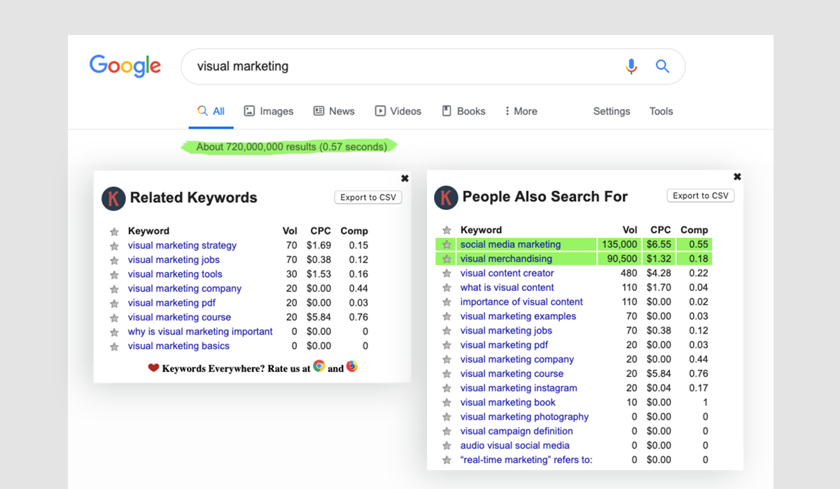 how to do keyword research to promote your infographic