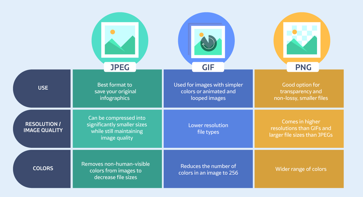 image optimization - use the right file type