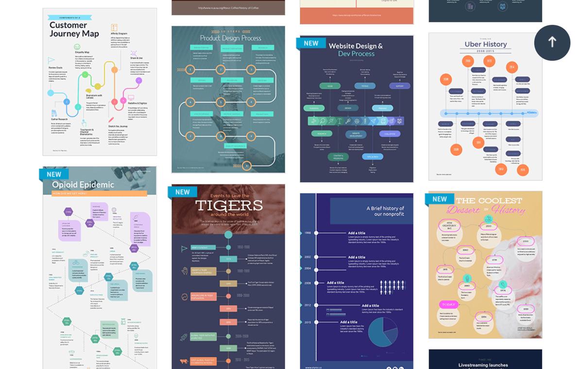 timeline infographic template - visme step 2