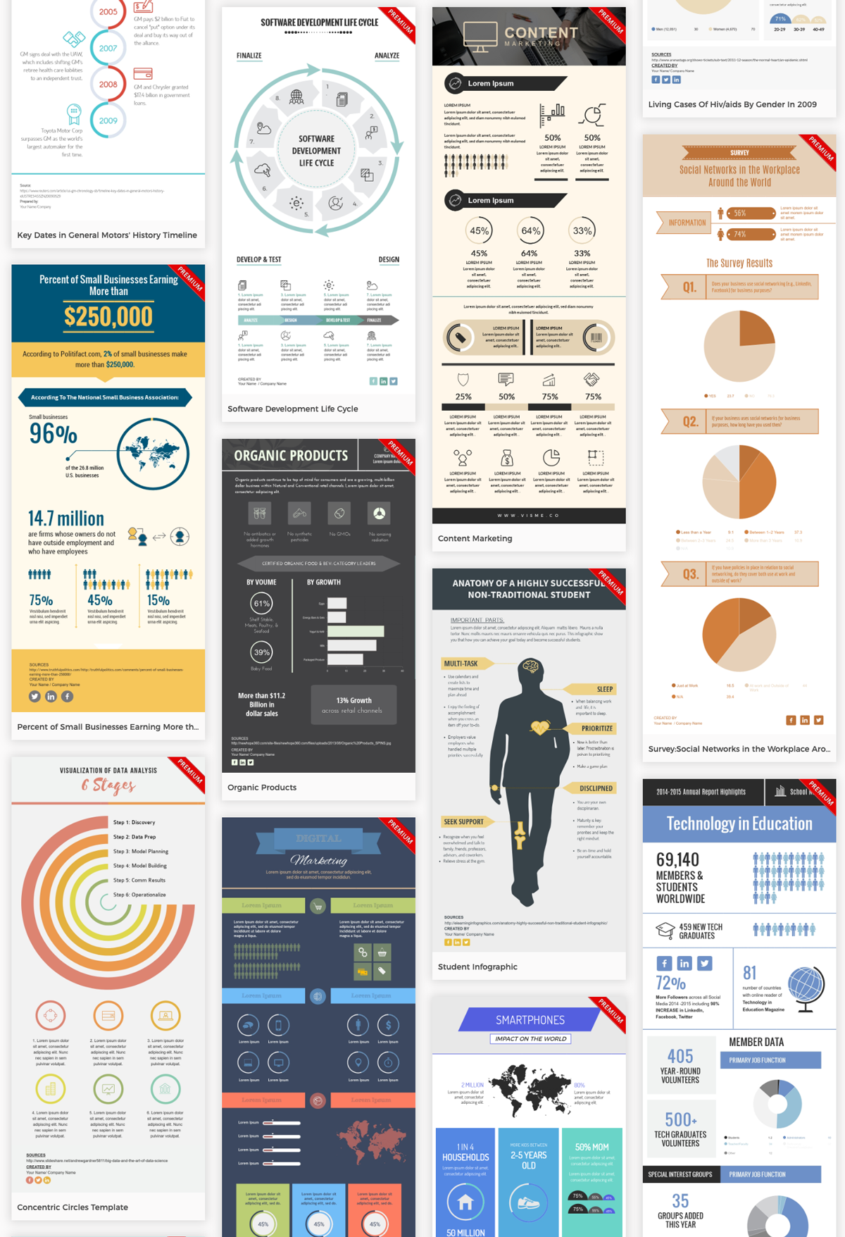 how to design an infographic - consider your data