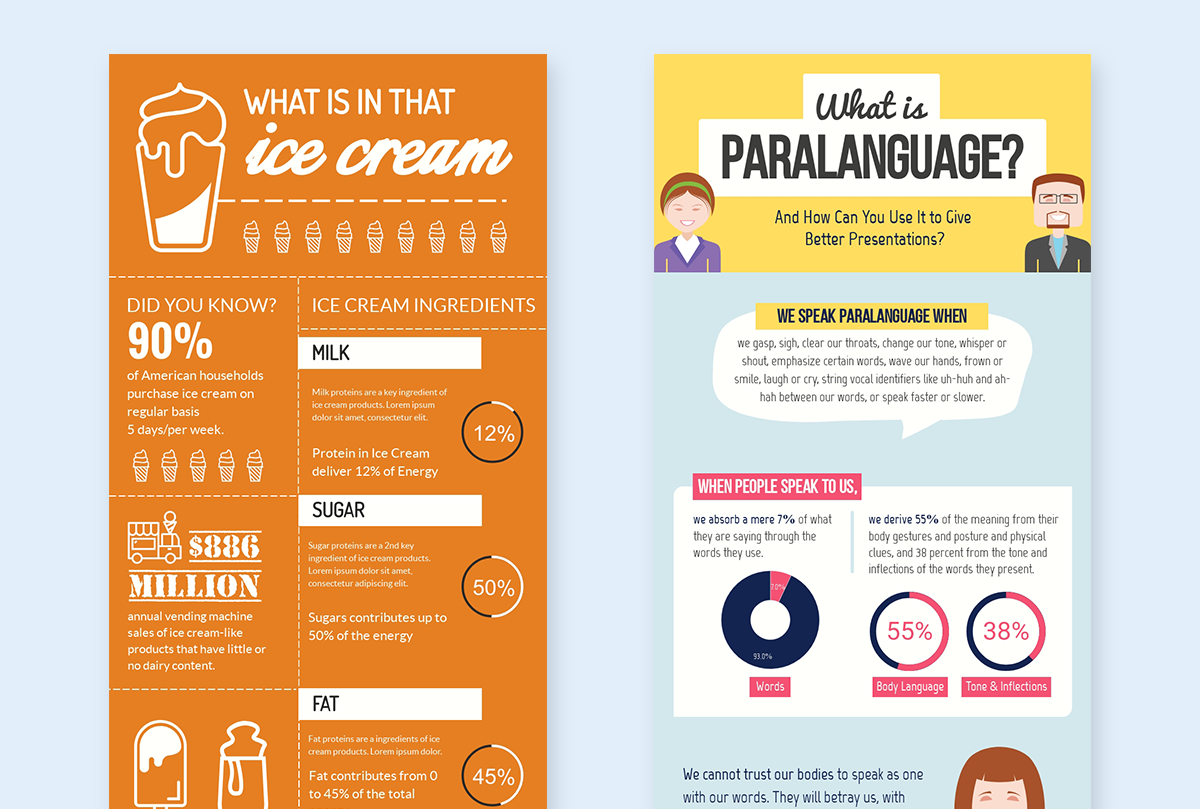 how to make a good infographic fast - informational templates visme