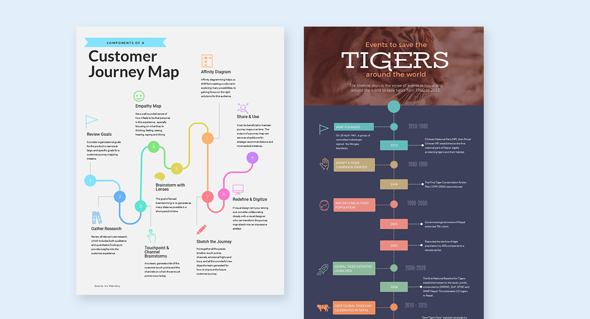 how to make a good infographic fast - timeline templates visme