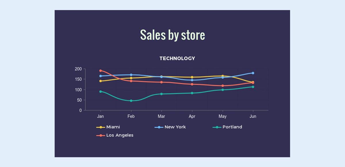 infographic design guide - line graphs visme template