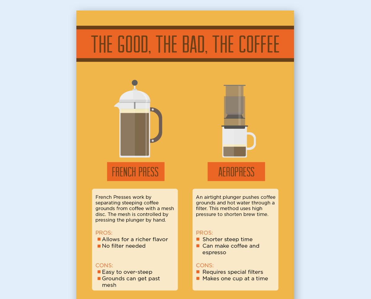 infographic design guide - symmetrical balance