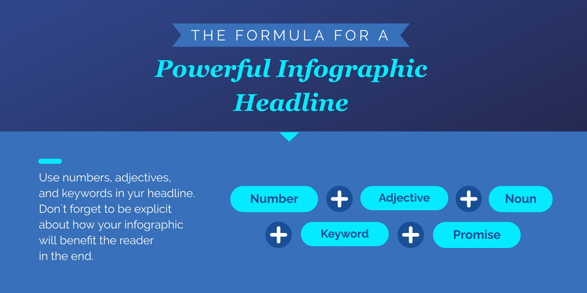 The perfect formula for a powerful infographic headline.