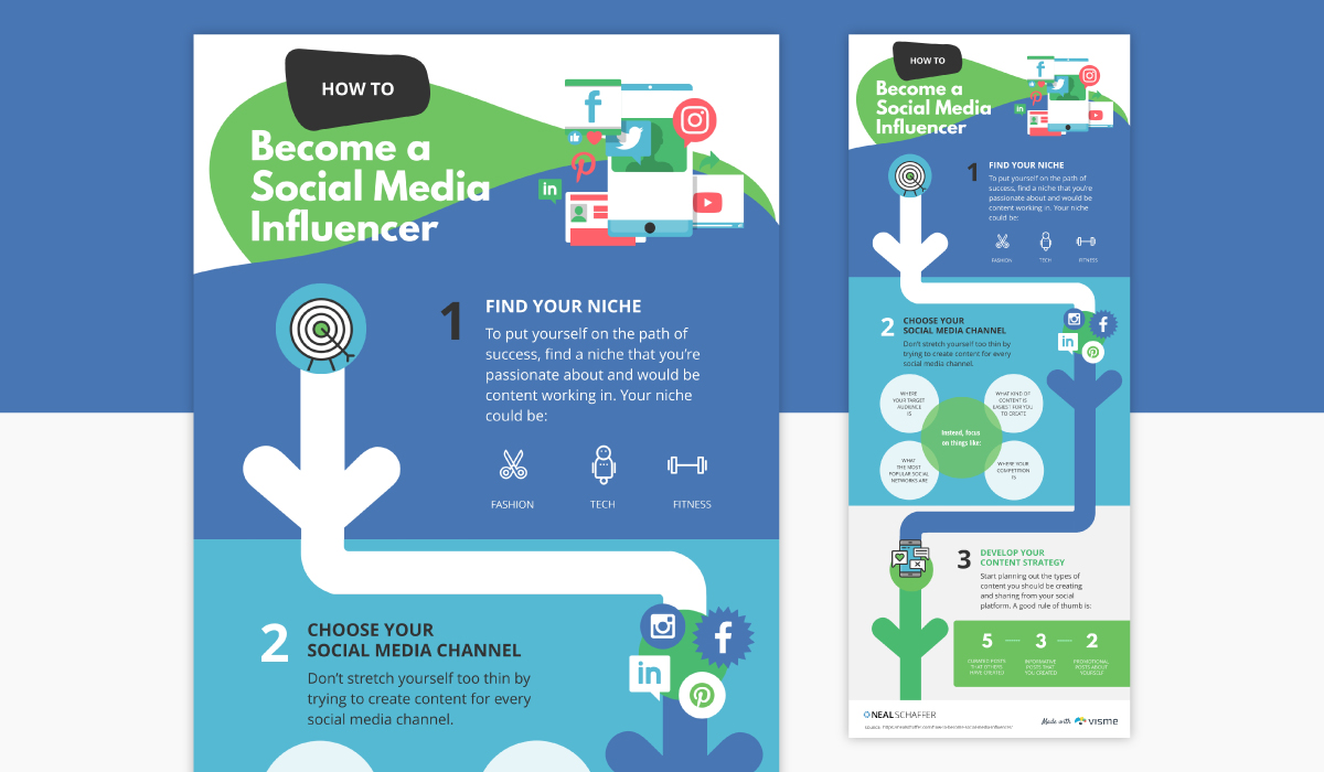 An infographic on becoming a social media influencer available to edit in Visme.