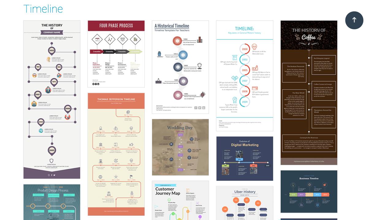 timeline infographic templates visme