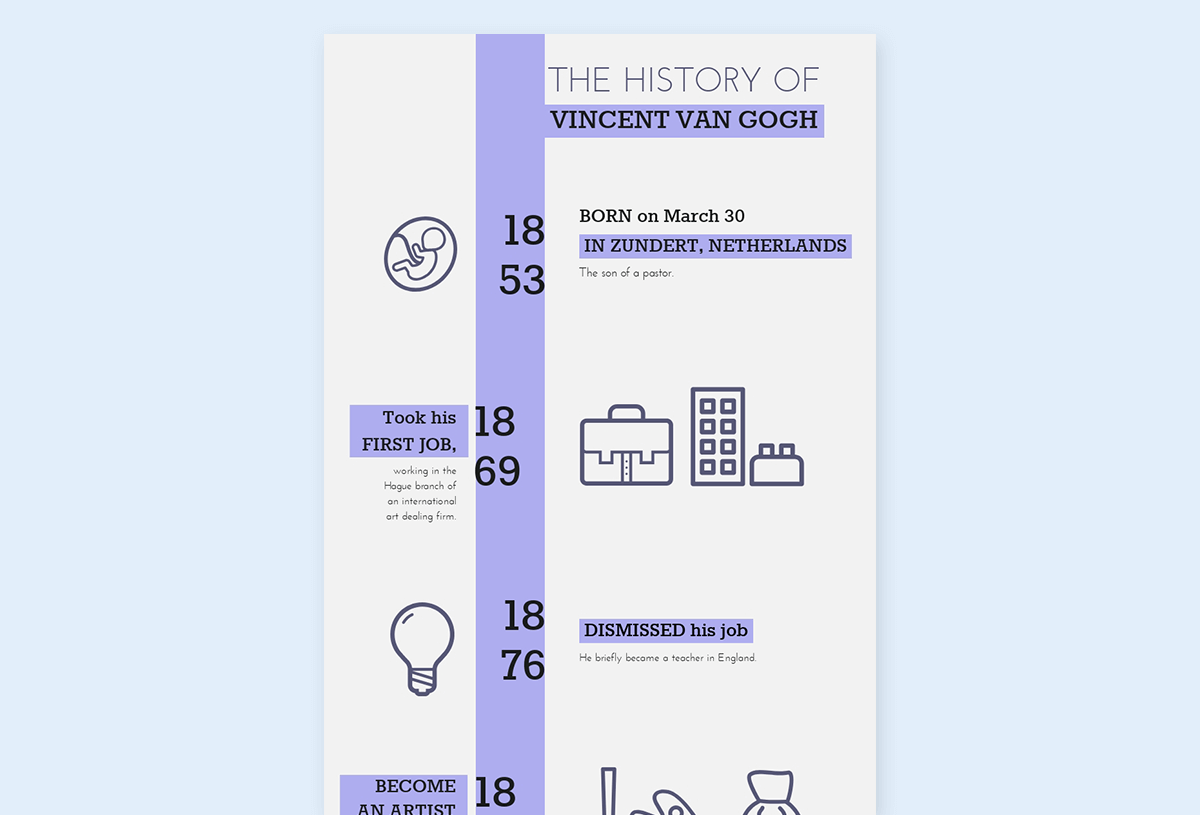 timeline infographic template - biographical visme 1