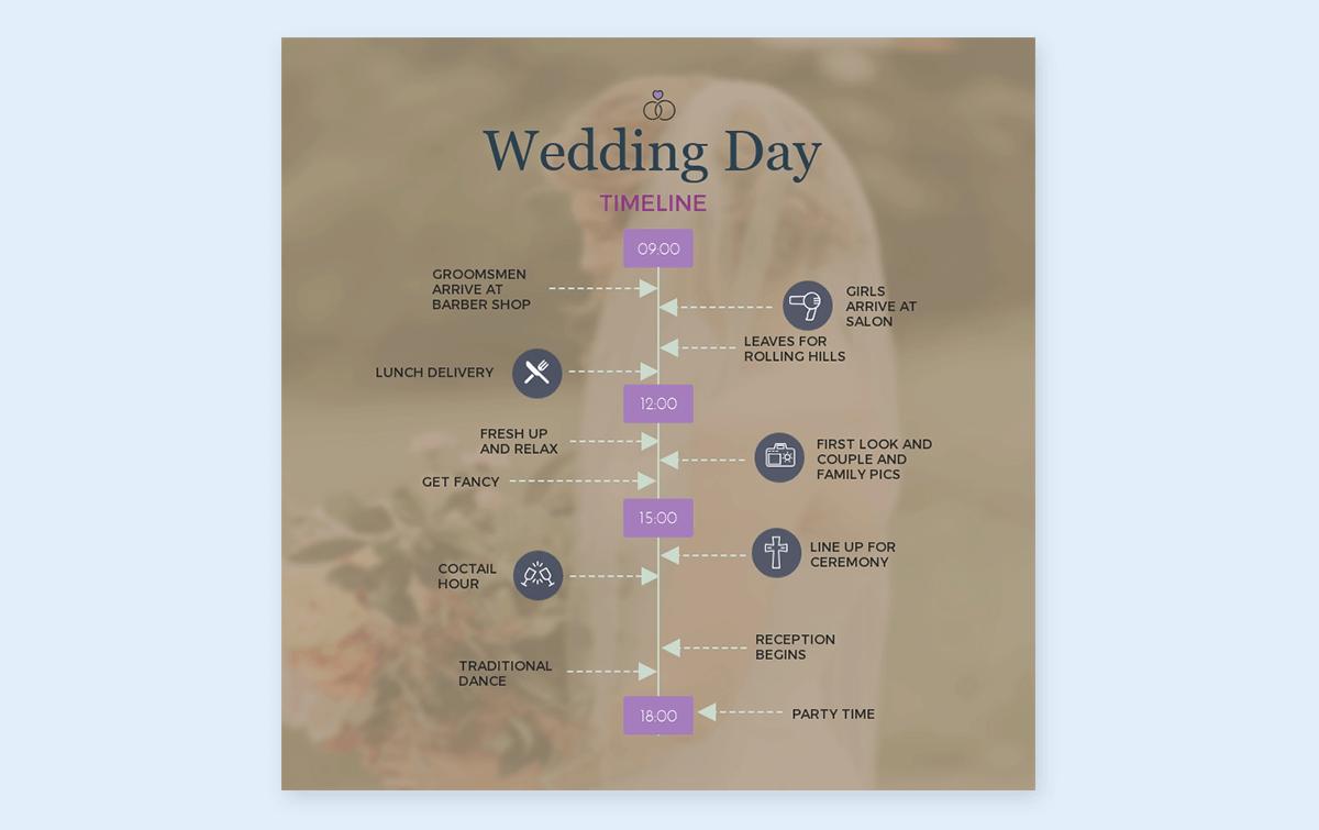timeline infographic template - event visme