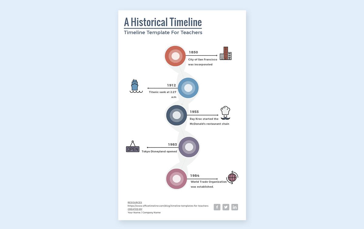 timeline infographic template - historical visme 1