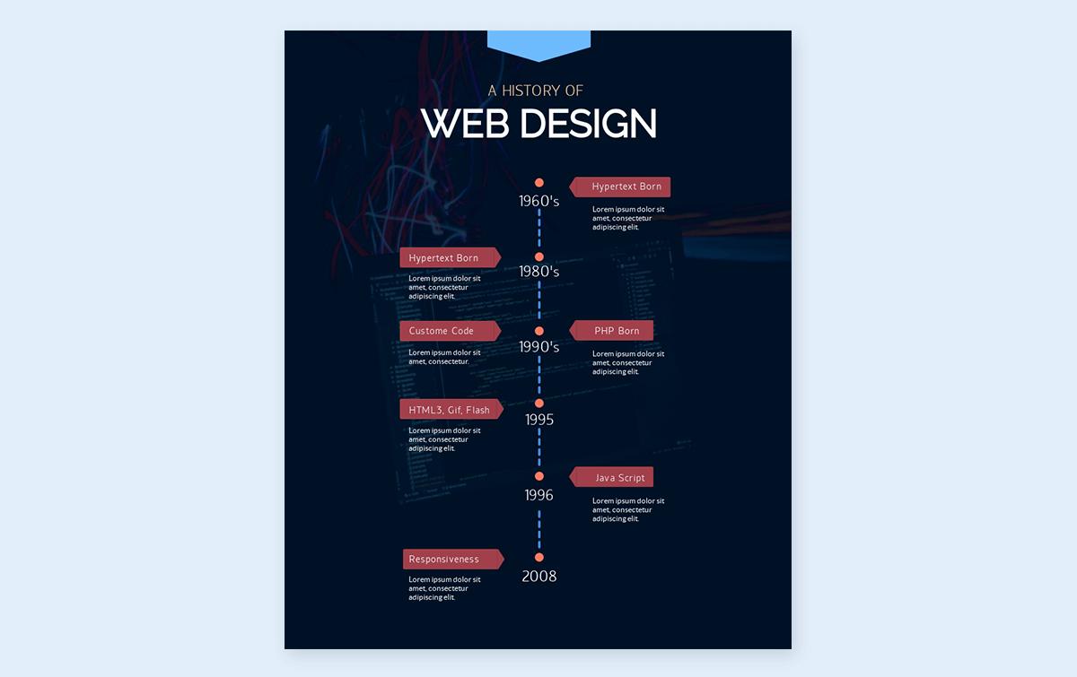 timeline infographic template - historical visme 3