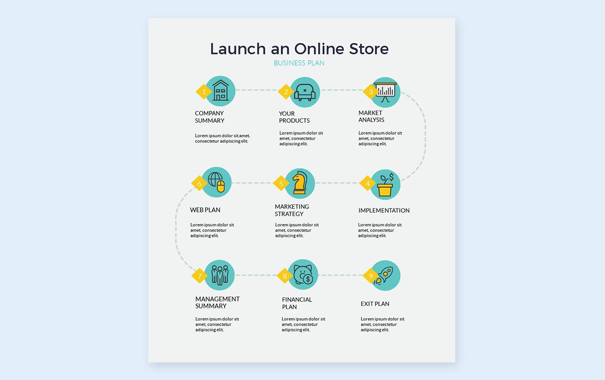 timeline infographic template - process visme 1