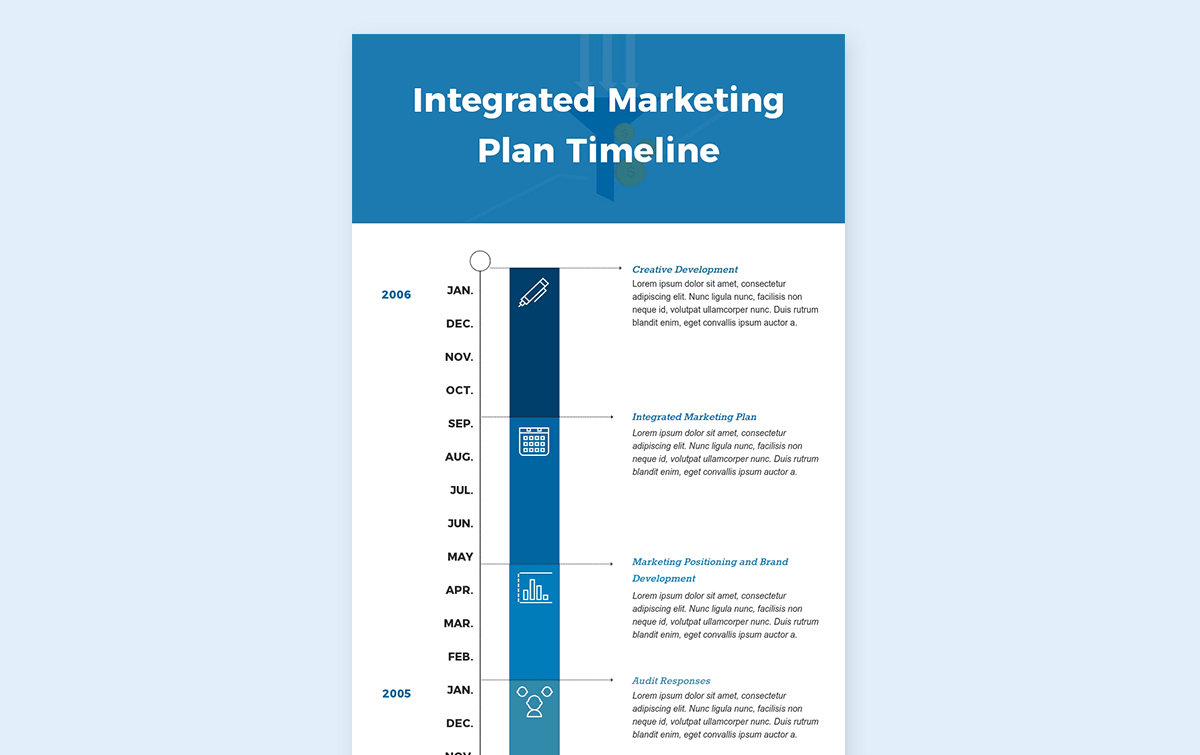 timeline infographic template - project visme 2