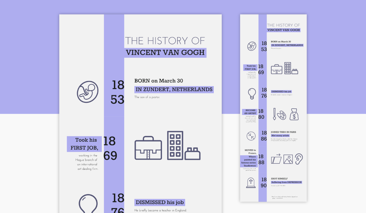 A timeline infographic template available in Visme.