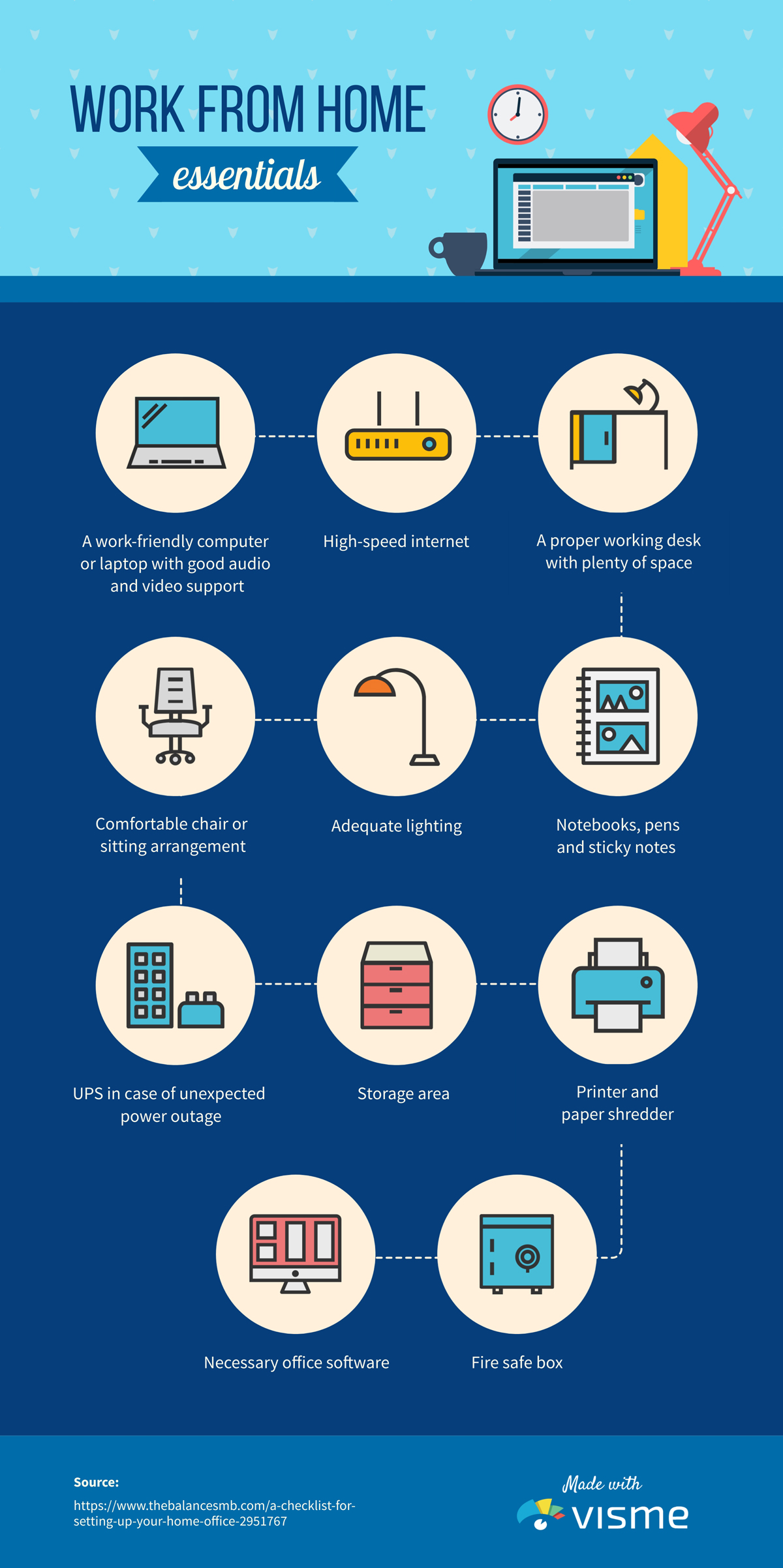 An infographic template showcasing work from home essentials available to customize in Visme.