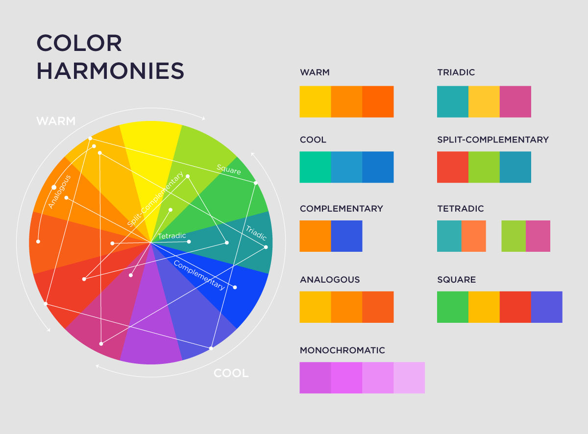 design for infographic master - color harmonies
