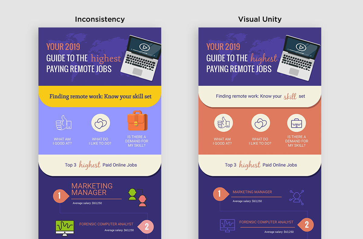 design for infographic master - visual unity