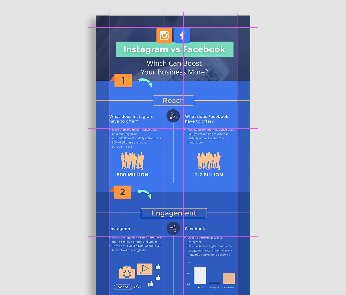 design for infographic master - alignment, margins and spacing