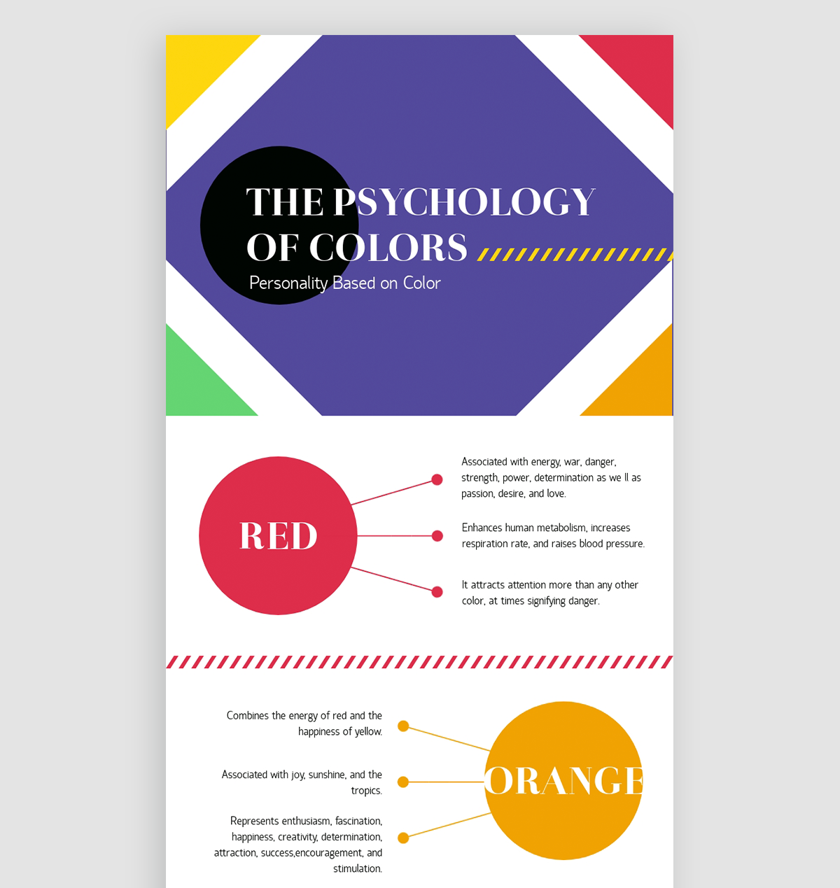 how to design infographics - choose the right format informational template visme