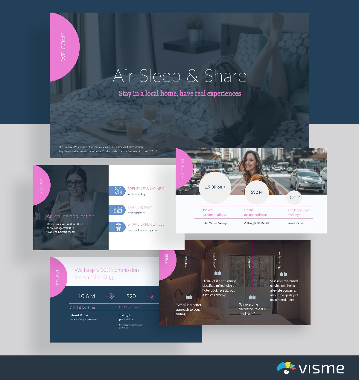 presentation slides - airsns airbnb pitch deck template visme